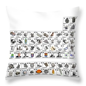 Alkaline Earth Metals Throw Pillows