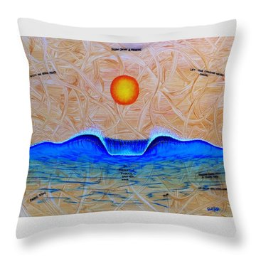 Slow Down And Breathe Throw Pillow