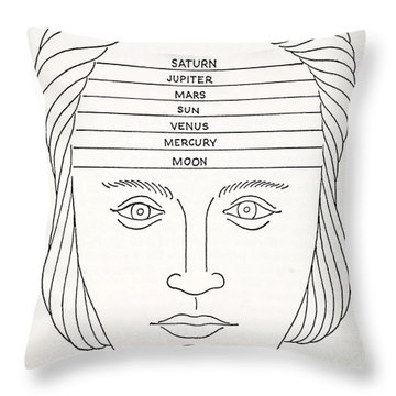The Lines Of The Forehead Throw Pillow
