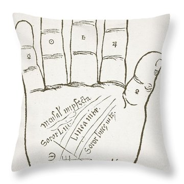 Antique Palmistry Diagram  The Right Hand, Principal Lines Throw Pillow