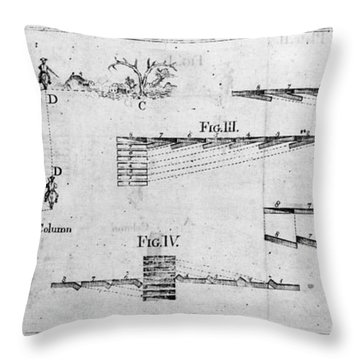 Von Steuben: Regulations Throw Pillow by Granger