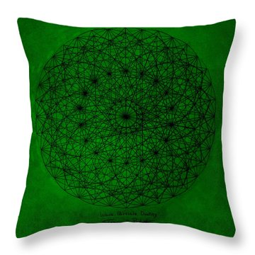 Wave Particle Duality Throw Pillow