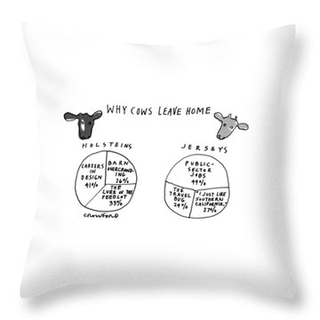 Why Cows Leave Home Throw Pillow
