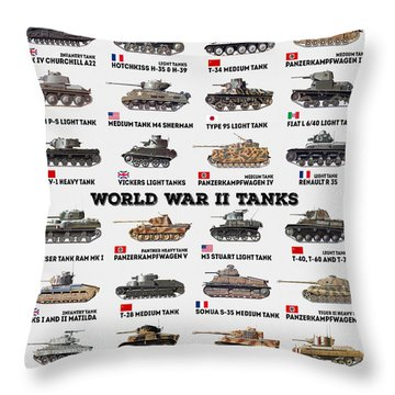 World War II Tanks Throw Pillow