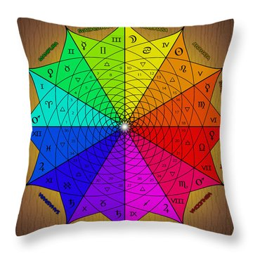 Zodiac Color Star Throw Pillow by Derek Gedney