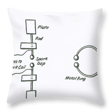Illustration Of Hertzs Oscillator Throw Pillow by Science Source