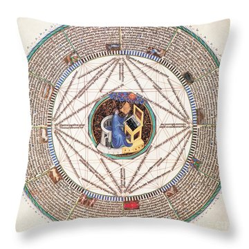 Astrologer In The Zodiac Throw Pillow by Science Source