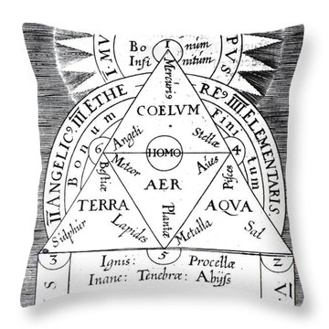 Mundus Archetypus, Archetypal World Throw Pillow by Science Source