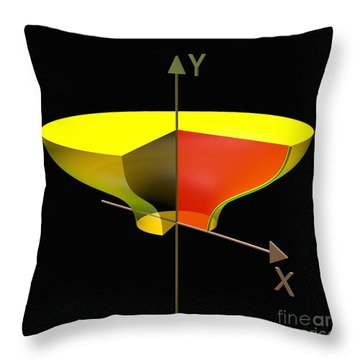 Throw Pillow featuring the digital art Solid Of Revolution 2 by Russell Kightley
