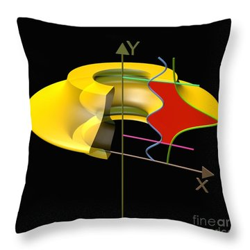 Throw Pillow featuring the digital art Solid Of Revolution 6 by Russell Kightley