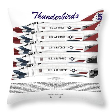 Throw Pillow featuring the digital art Mcdonnell Douglas F-4e Phantom II Thunderbirds by Arthur Eggers