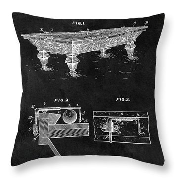 1891 Pool Table Patent Throw Pillow