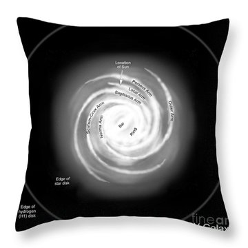 A Diagram Of The Milky Way, Depicting Throw Pillow by Ron Miller