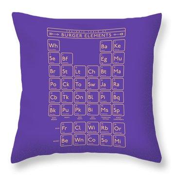 Periodic Throw Pillows