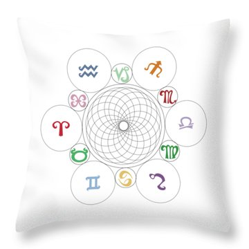 Astrological Sacred Geometry Image Throw Pillow