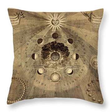 Celestial Map 1710b Throw Pillow by Andrew Fare