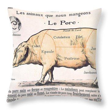 Cuts Of Pork Throw Pillow by French School