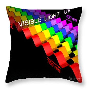 Throw Pillow featuring the digital art Electromagnetic Spectrum by Russell Kightley