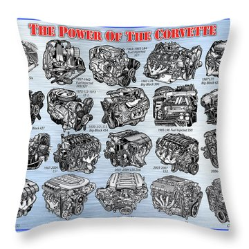 Eng-19_corvette-engines Throw Pillow