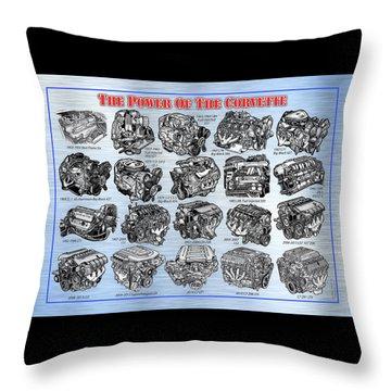 Eng-19_corvette-engines Throw Pillow