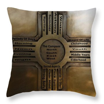 New Mexico State Symbol The Zia Throw Pillow by Joseph Frank Baraba