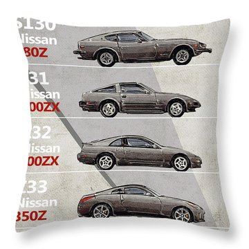 Nissan Z Generations - History - Timeline  Throw Pillow