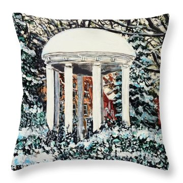 Old Well Winter Throw Pillow
