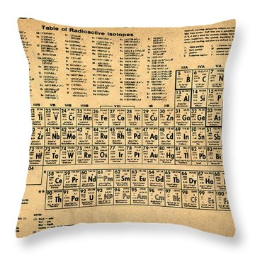 Periodic Table Of Elements Throw Pillows