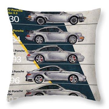 Porsche 911 Turbo Timeline  Throw Pillow