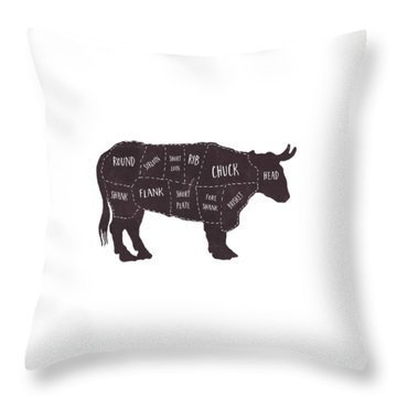 Throw Pillow featuring the photograph Primitive Butcher Shop Beef Cuts Chart T-shirt by Edward Fielding