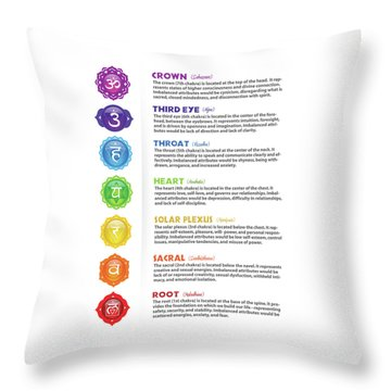 Seven Chakra Poster Art Throw Pillow