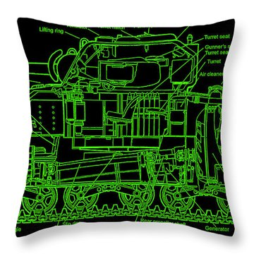 Throw Pillow featuring the drawing Sherman M4a4 Tank by Robert Geary