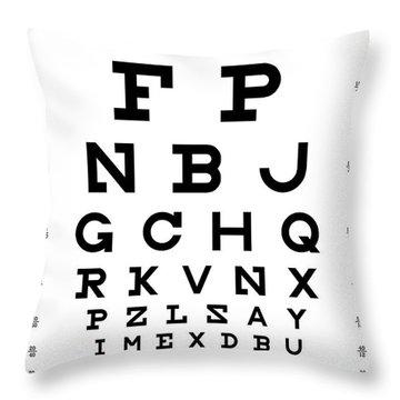 Snellen Chart - Full Alphabet Throw Pillow by Martin Krzywinski