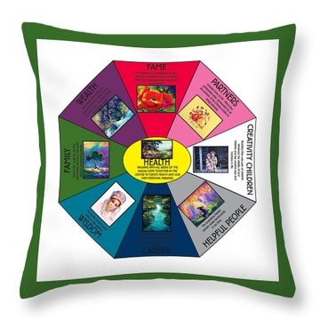 The Bagua Throw Pillow