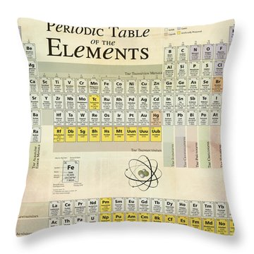 The Periodic Table Of The Elements Throw Pillow by Gina Dsgn