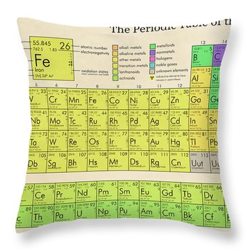 The Periodic Table Of The Elements Throw Pillow by Olga Hamilton