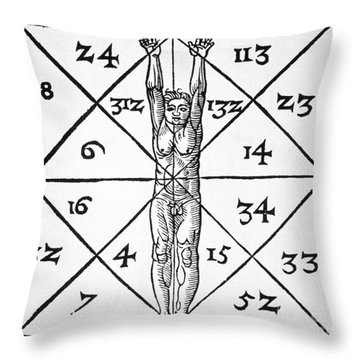 The Proportions Of Man And Their Occult Numbers From De Occulta Philosophia Libri IIi Throw Pillow