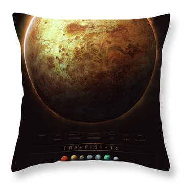 Trappist-1c Throw Pillow