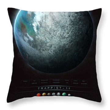 Trappist-1f Throw Pillow