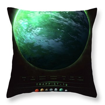 Trappist-1g Throw Pillow