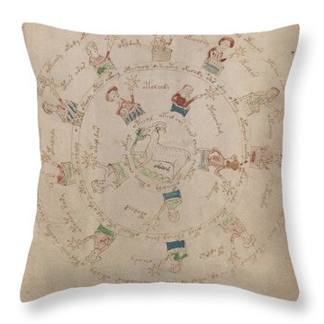 Voynich Manuscript Astro Aries Throw Pillow