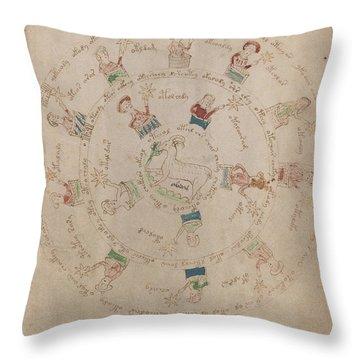 Voynich Manuscript Astro Aries Throw Pillow
