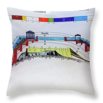 Archaelology Of The Remains Of The Walls Of Troy Throw Pillow