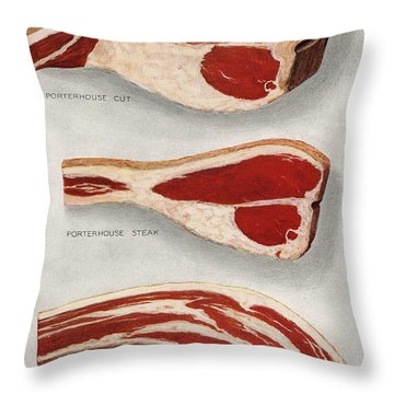 Beef Sirloins From The Book  The Grocer S Encyclopedia  1911  Throw Pillow
