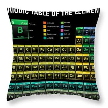 Diagram Throw Pillows