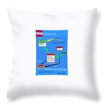 Tnsr Ethereum Cluster Throw Pillow