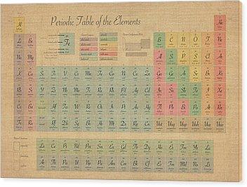 Sciences Wood Prints