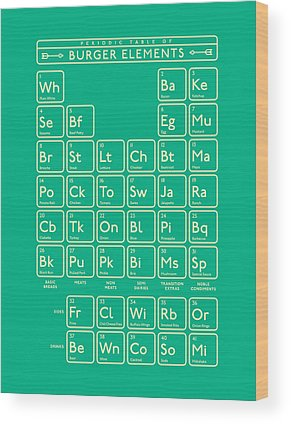 Periodic Table Wood Prints
