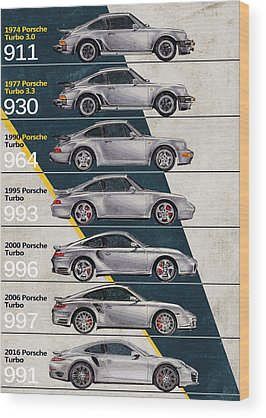 Designs Similar to Porsche 911 Turbo Timeline