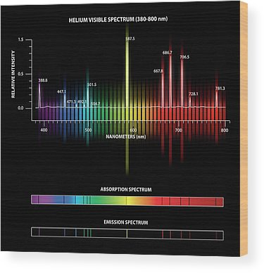 Flame emission spectra of alkali metals Canvas Wall Art Print Home Decor